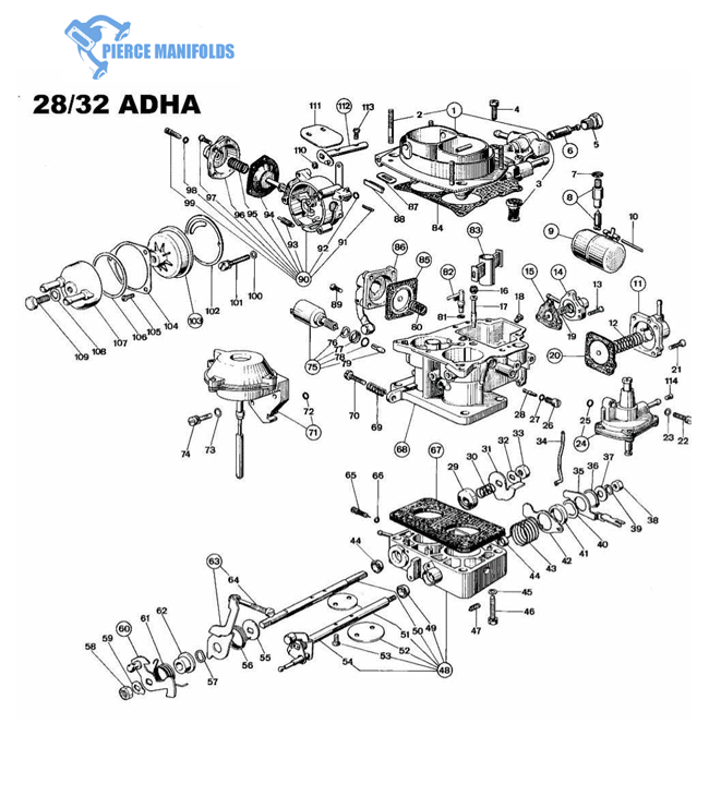 28/32 ADHA
